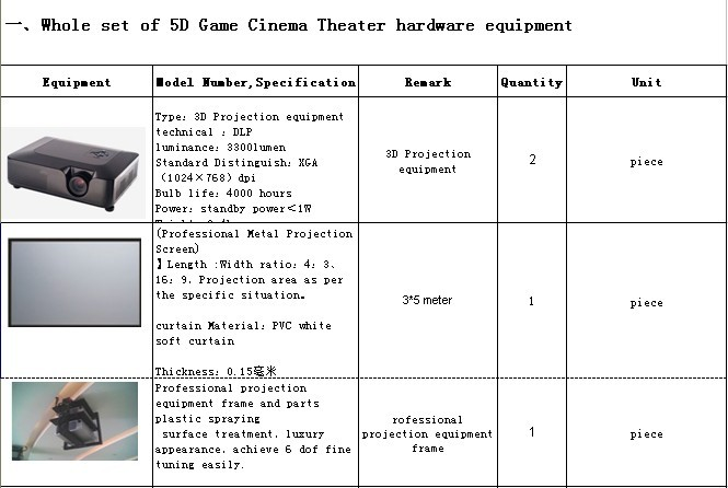 5d theater game equipment parts 1